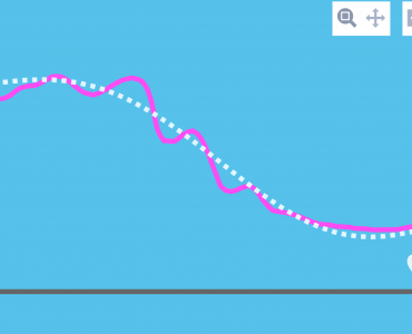 Plotly: For Pixel Perfect Charts