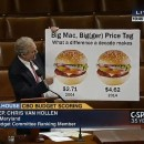 Data Visualization Charts from the U.S. Congress Floor: The Good, the Bad and the Ugly