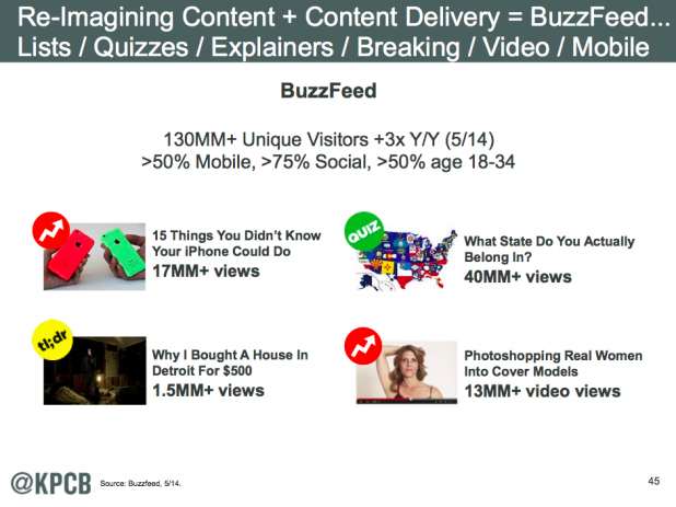 Meeker Report: Re-Imagining Content + Content Delivery on Buzzfeed