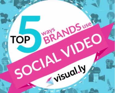 The Top 5 Ways Brands Use Social Video