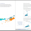 4 Visual Tactics For White Paper Design