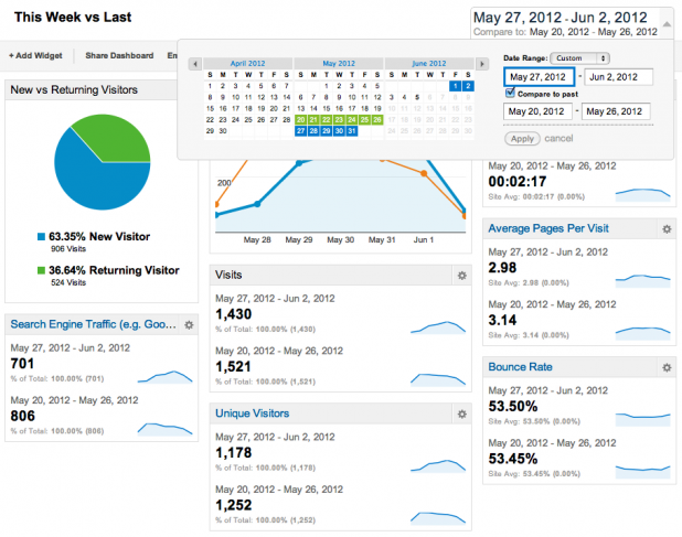 3 Ways To Optimize Metrics for Branded Content