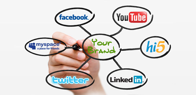 The Four Pieces of Your Social Media Pie