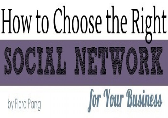 how-to-choose-the-right-social-network-for-your-business