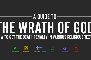 Death By Religion