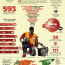 Infographic Competition Winner Announcement: Raising Awareness to End Impunity