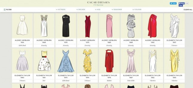 Big Group_Oscar Dresses