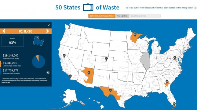 Targeted Victory_50 States of Waste
