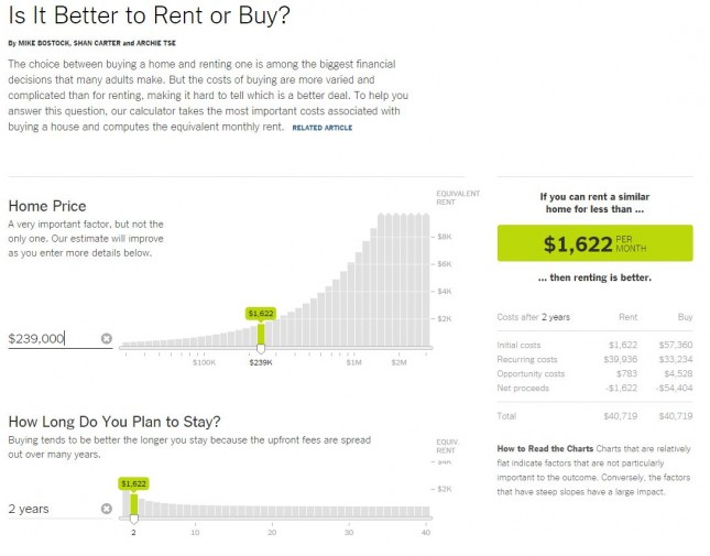 The New York Times_Is It Better to Rent or Buy