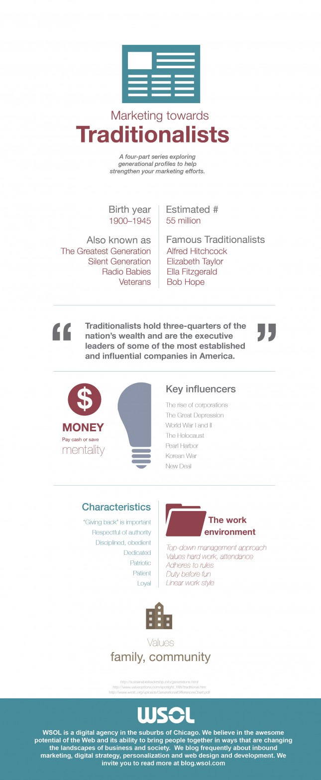 Marketing to Traditionalists Blog