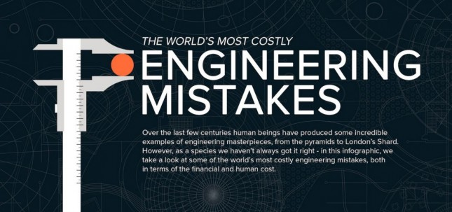 2015's Best Infographics: 1_Grassform Group_The World's Most Costly Engineering Mistakes