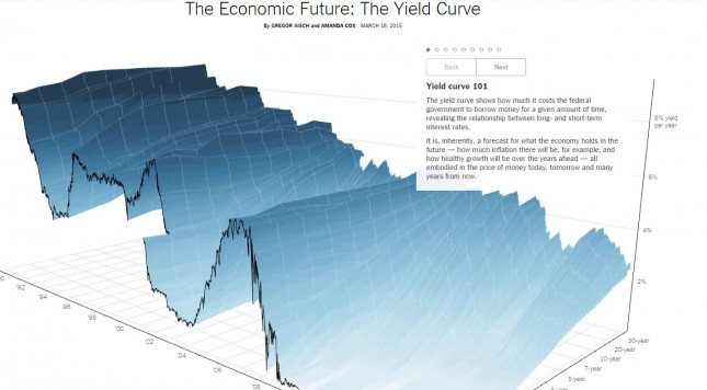 4_The New York Times_The Economic Future