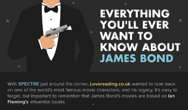 Best Infographics of 2015: 5_Lovereading_Everything You'll Ever Want to Know About James Bond