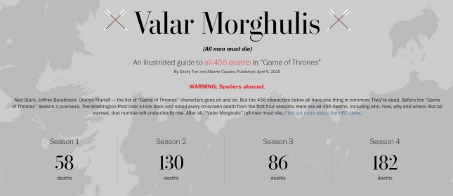 6_The Washington Post_Game of Thrones