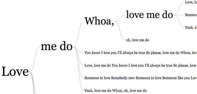 Love-Me-Do-Word-Tree