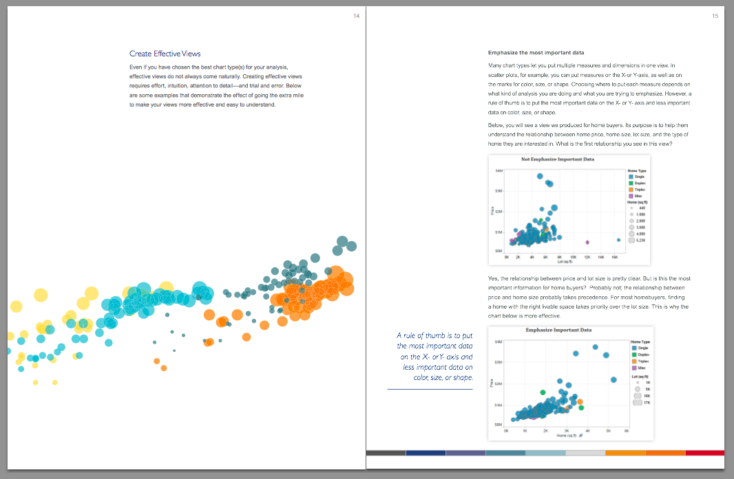Tableau Visual Analysis Best Practices