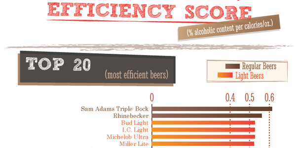 beer-efficiency_feature