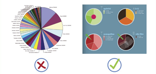 piechart_featured