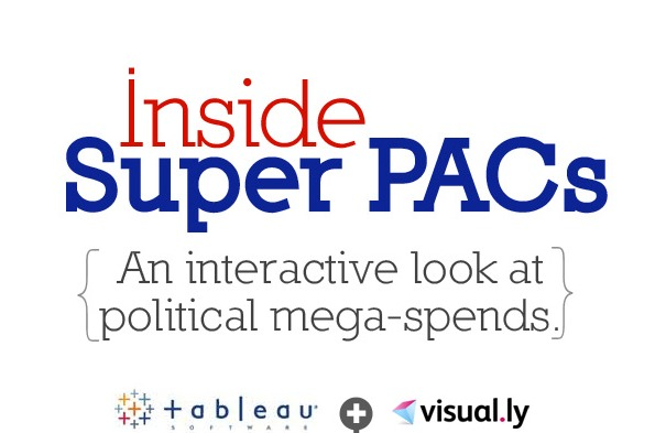super PACs image