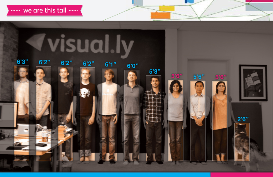 visually_height_03