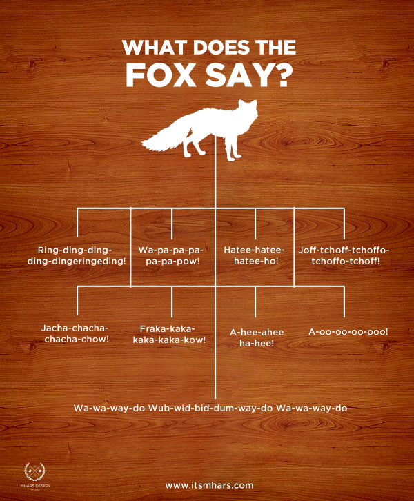 what-does-the-fox-say_52395d7da3bfc